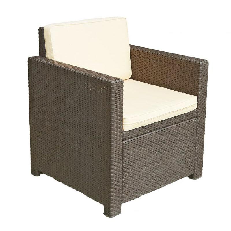 Table De Jardin Ronde Kettler : de jardin coussins 14 00 ttc référence 0162 fauteuil salon de jardin